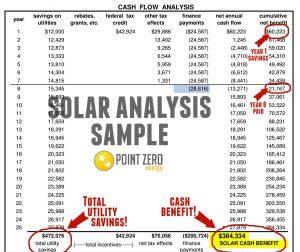 solar analysis